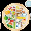 my-plate-5336211_1280